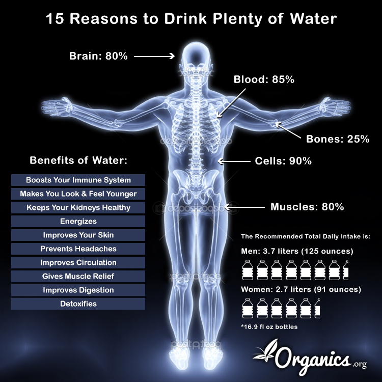Treatment: DRINKING WATER ON EMPTY STOMACH CURES ALL DISEASES - FACTS ANALYSIS