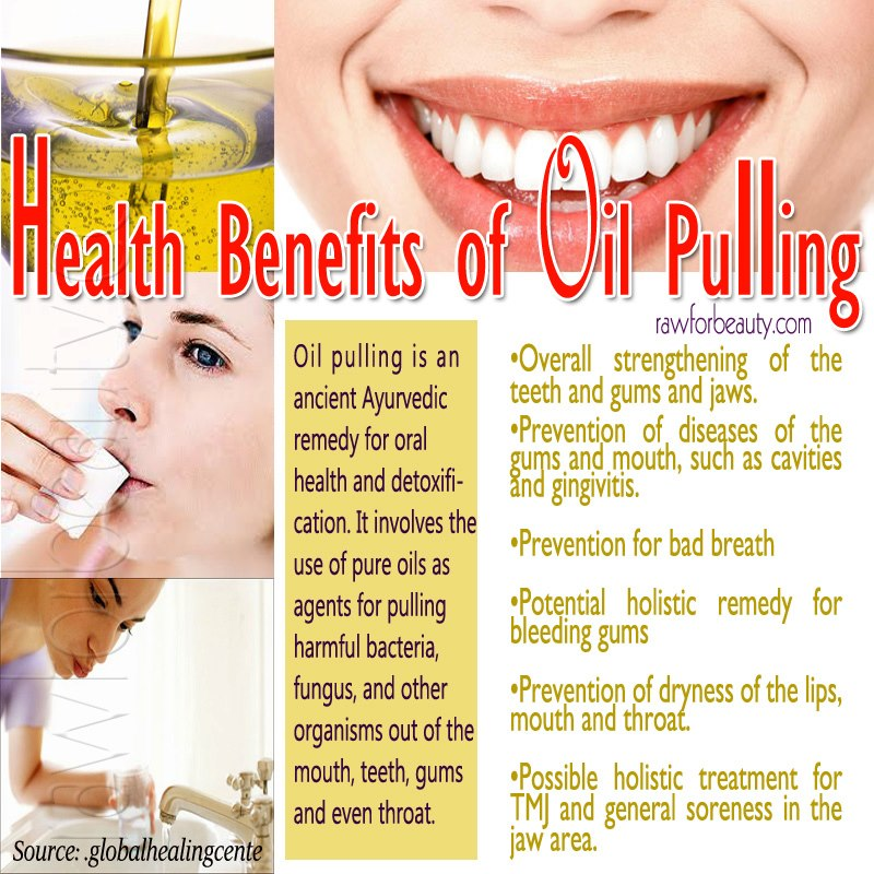 Treatment: OIL PULLING PROMOTES ORAL HEALTH AND DETOXIFICATION: FACTS NEW