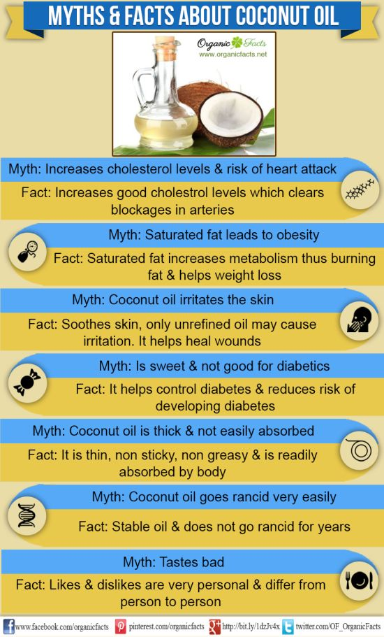 Facts and Myths: Amazing health effects coconut oil has on your body