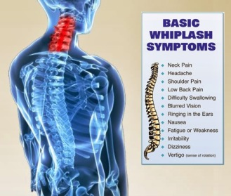 Treatment:  Causes and Remedies of Neck Strain and Whiplash Injury