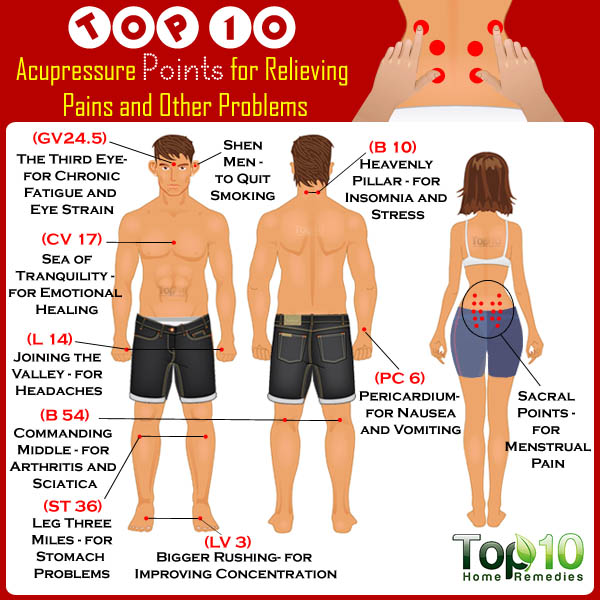 Acupressure: Top Acupressure Points for Pain Relief & Other Health Problems