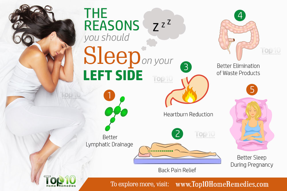 Good For Health: Sleep on the Left Side