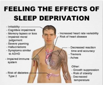 Health: Waking at the Same Time Each Night Reveals Details About Your Health and Tips for Healthy and Restorative Sleep