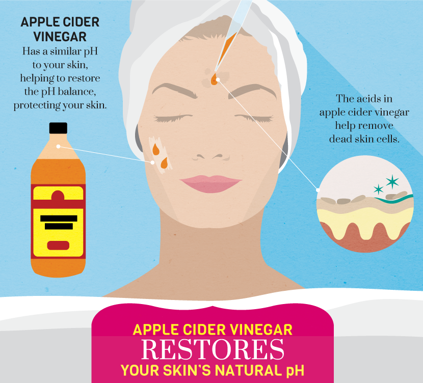 Health: Alpha Hydroxyl Acids and Apple Cider Vinegar Are Good For The Skin?
