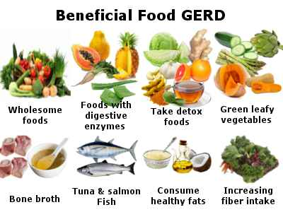 Gerd Foods I Can Eat