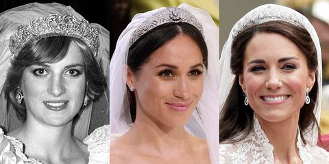 PEOPLE:The Now And Then Most Beautiful, Most Gorgeous Royal Princesses Of The World