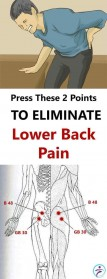 HEALTH: The Two Acupressure Points That Will Help You Eliminate Your Lower Back Pain, Hip Pain, Leg Pain, Sciatica