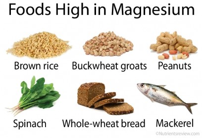 HEALTH: Magnesium And Why It Is Important To Your Body